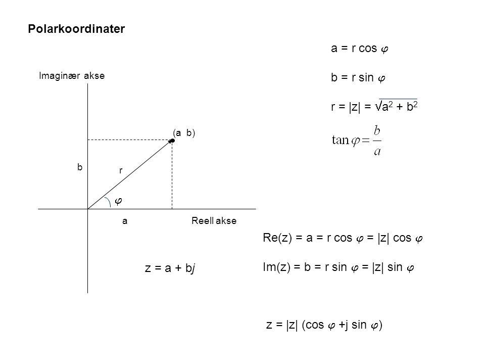 Reell akse Imaginær akse (a b) a b r z = a + bj Polarkoordinater  a = r cos  b = r sin  r = |z| =  a 2 + b 2 Re(z) = a = r cos  = |z| cos  Im(z) = b = r sin  = |z| sin  z = |z| (cos  +j sin  )