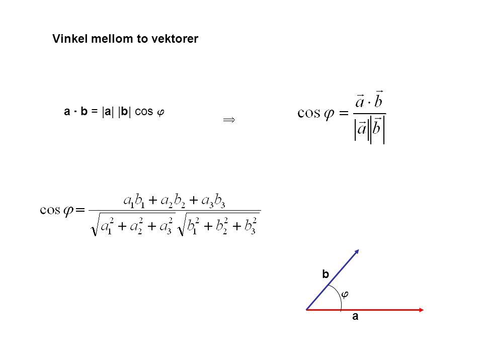 Vinkel mellom to vektorer a  b = |a| |b| cos   a b 