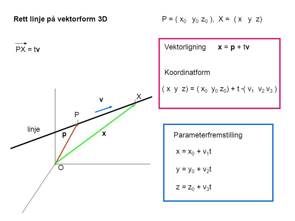 X v P p x O Vektorligning linje x = x 0 + v 1 t y = y 0 + v 2 t z = z 0 + v 3 t Parameterfremstilling P = ( x 0 y 0 z 0 ), X = ( x y z) ( x y z) = ( x