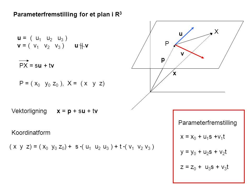 u v X P p x P = ( x 0 y 0 z 0 ), X = ( x y z) Parameterfremstilling for et plan i R 3 u = ( u 1 u 2 u 3 ) v = ( v 1 v 2 v 3 ) u || v PX = su + tv Vekt