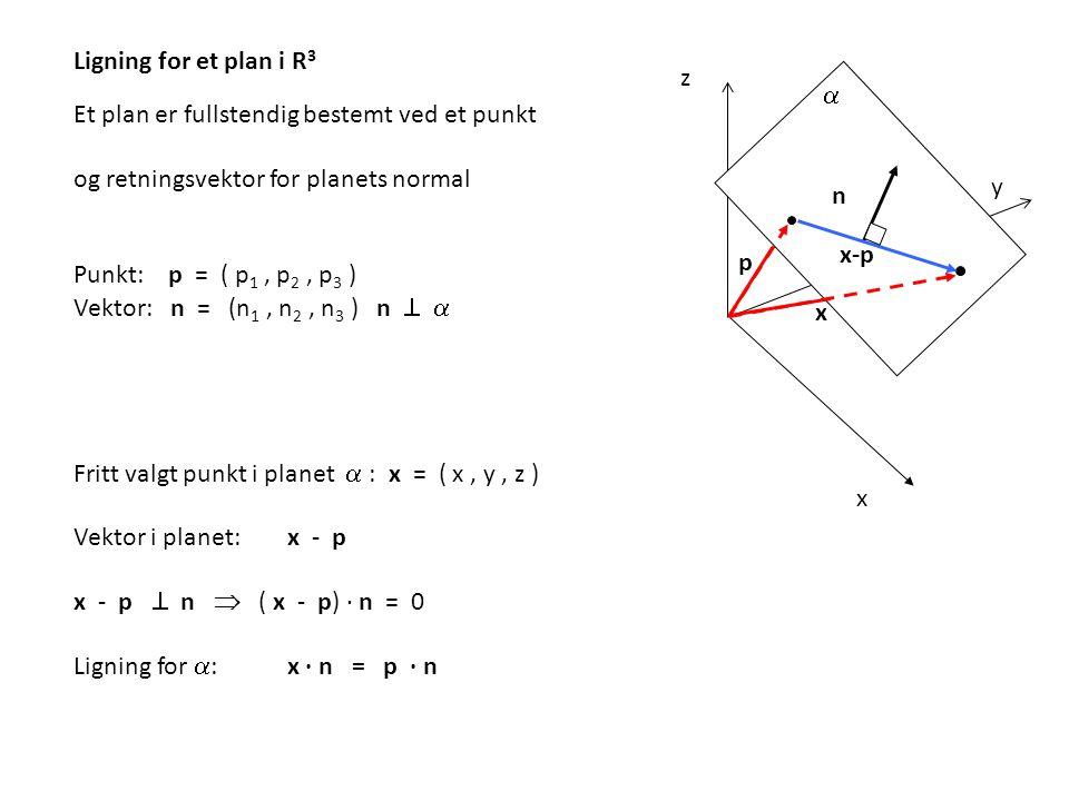 Ligning for et plan i R 3 Et plan er fullstendig bestemt ved et punkt og retningsvektor for planets normal Punkt: p = ( p 1, p 2, p 3 ) Vektor: n = (n