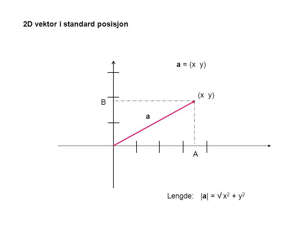 a A B 2D vektor i standard posisjon a = (x y) (x y) Lengde: |a| =  x 2 + y 2