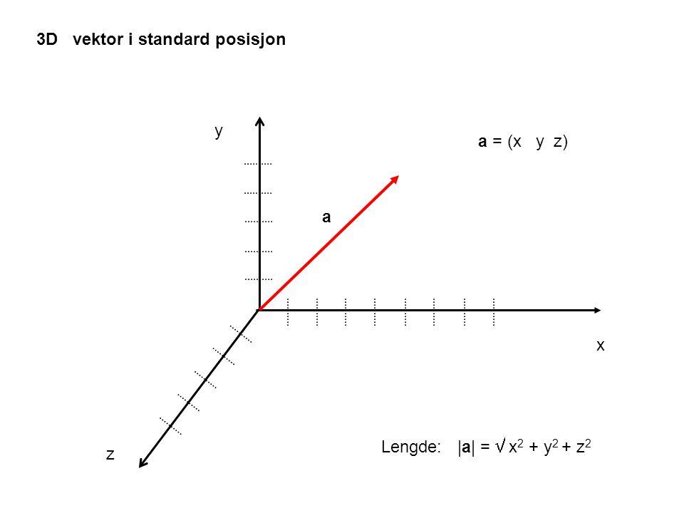 DimensjonVektorNotasjonGeometrisk 1a = ( a 1 ) RRett linje 2a = ( a 1 a 2 ) R2R2 Plan 3a = ( a 1 a 2 a 3 ) R3R3 3D rom 4a = ( a 1 a 2 a 3 a 4 ) R4R4 4D rom na = ( a 1 a 2 ……..