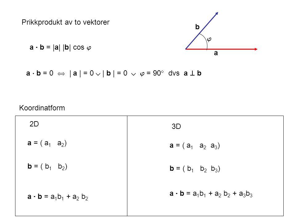 Parameterfremstilling for underrom av R n Vektorligningene x = p + ta for en linje og x = p + su + tv for et plan gjelder ikke bare R 3, men generelt for R n Parameterfremstillingene ser da slik ut Linjex 1 = p 1 + ta 1 Planx 1 = p 1 + su 1 + tv 1 x 2 = p 2 + ta 2 x 2 = p 2 + su 2 + tv 2 ……………………………..