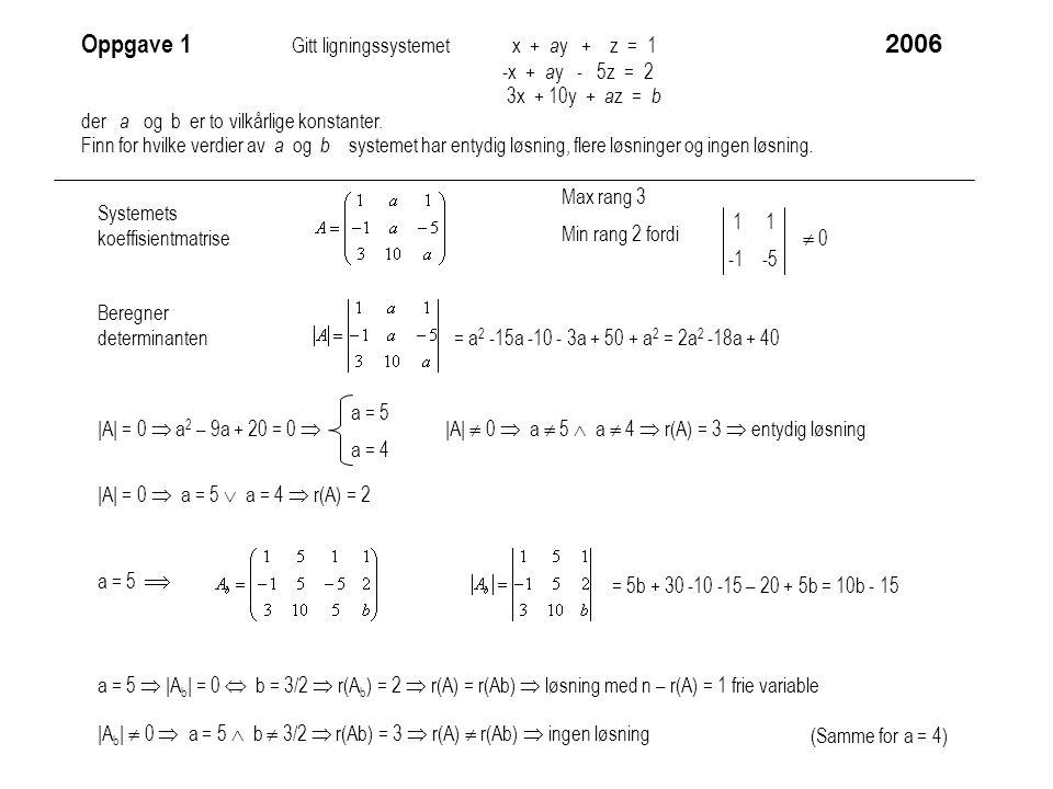 Oppgave 1 Gitt ligningssystemet x + a y + z = 1 -x + a y - 5z = 2 3x + 10y + a z = b der a og b er to vilkårlige konstanter.