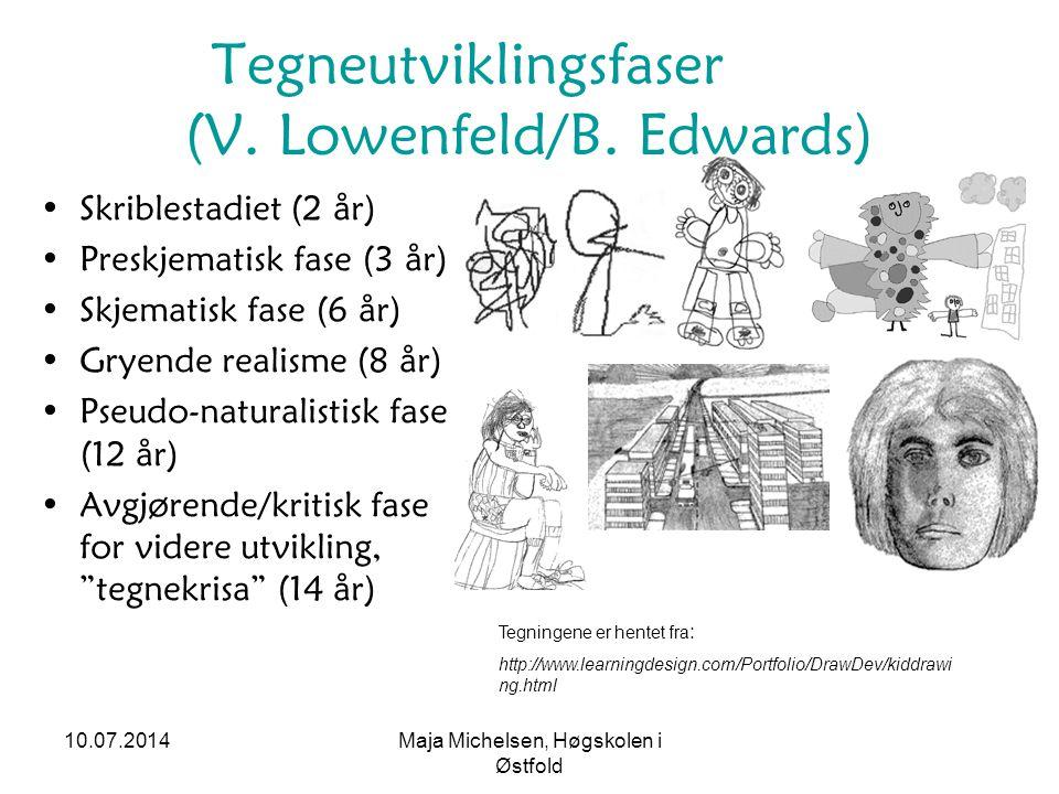 10.07.2014Maja Michelsen, Høgskolen i Østfold Tegneutviklingsfaser (V. Lowenfeld/B. Edwards) Skriblestadiet (2 år) Preskjematisk fase (3 år) Skjematis