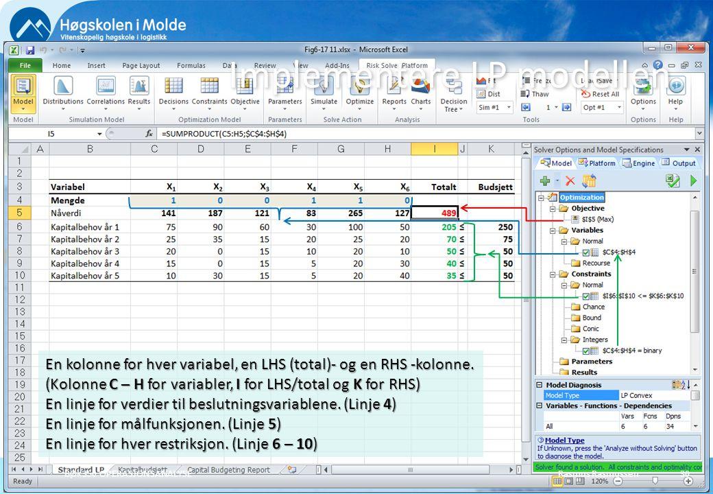 Rasmus RasmussenBØK350 OPERASJONSANALYSE30 Implementere LP modellen En kolonne for hver variabel, en LHS (total)- og en RHS -kolonne.
