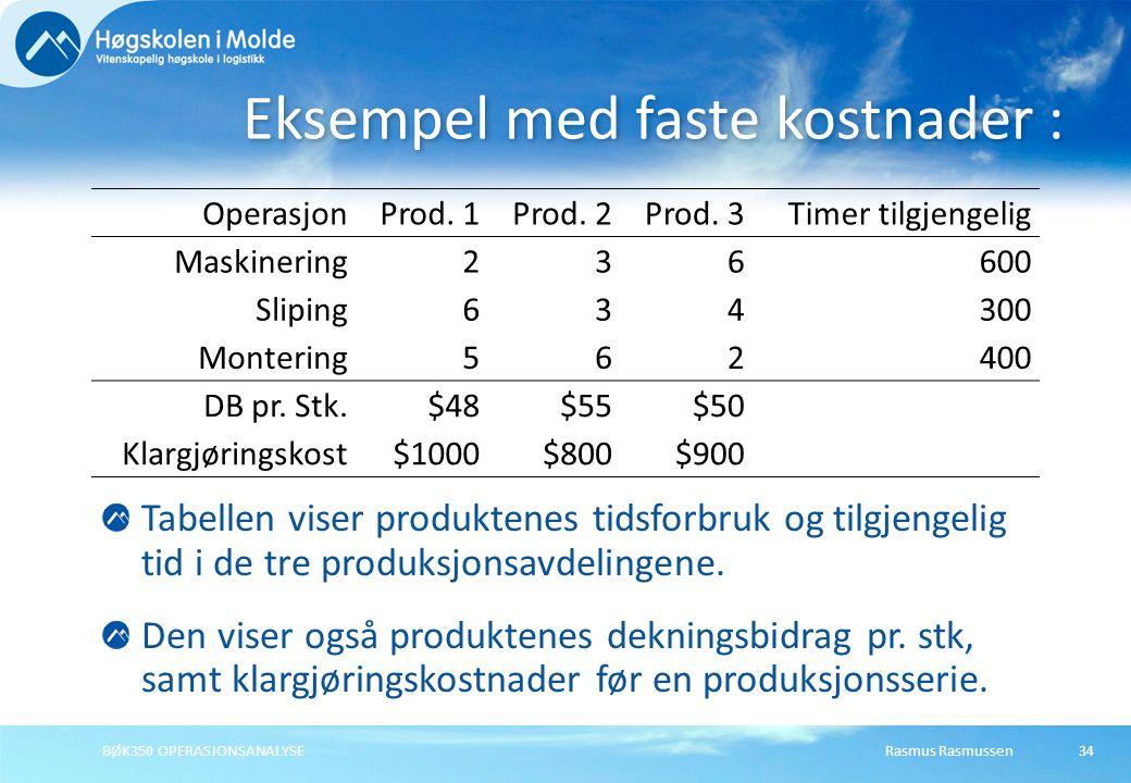 Rasmus RasmussenBØK350 OPERASJONSANALYSE34 OperasjonProd.