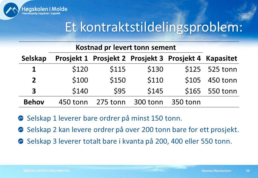 Rasmus RasmussenBØK350 OPERASJONSANALYSE50 Kostnad pr levert tonn sement Selskap Prosjekt 1Prosjekt 2Prosjekt 3Prosjekt 4Kapasitet 1$120 $115$130$125525 tonn 2$100 $150$110 $105 450 tonn 3$140 $95$145$165550 tonn Behov450 tonn 275 tonn300 tonn350 tonn Et kontraktstildelingsproblem: Selskap 1 leverer bare ordrer på minst 150 tonn.