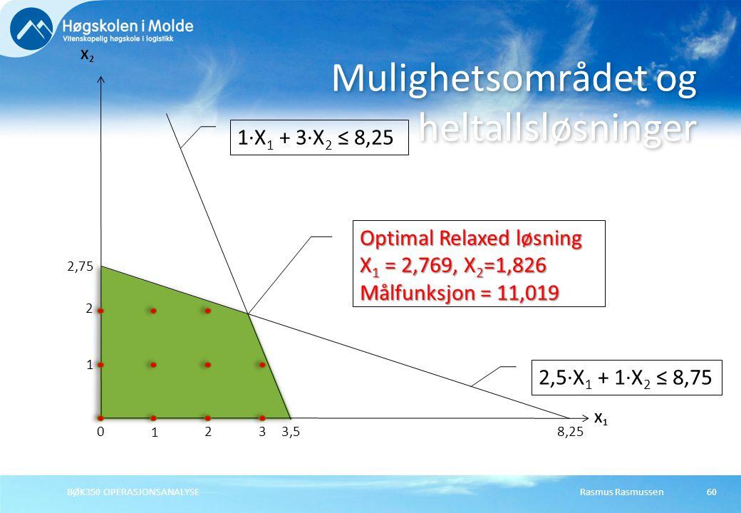 Rasmus Rasmussen60 Mulighetsområdet og heltallsløsninger X1X1 X2X2 2,75 3,5 2,5·X 1 + 1·X 2 ≤ 8,75 1·X 1 + 3·X 2 ≤ 8,25 BØK350 OPERASJONSANALYSE 8,25 2 1 3 2 1 0 Optimal Relaxed løsning X 1 = 2,769, X 2 =1,826 Målfunksjon = 11,019