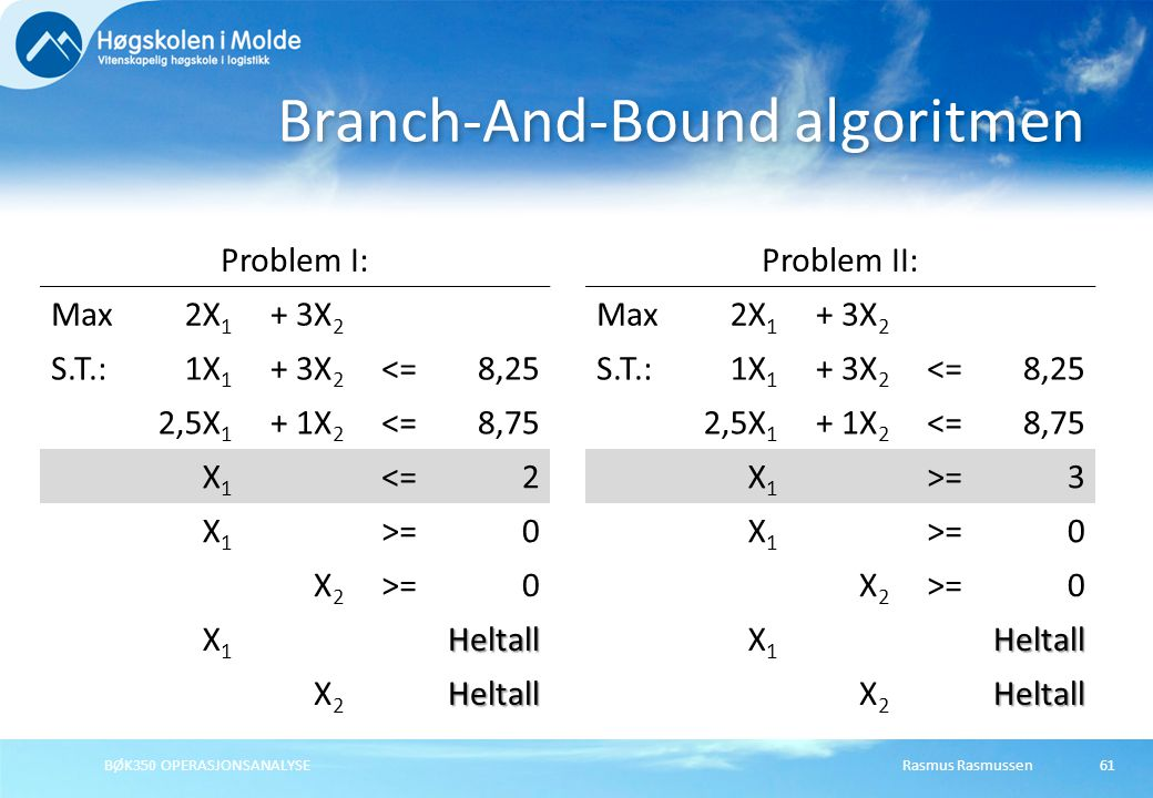 Rasmus RasmussenBØK350 OPERASJONSANALYSE61 Branch-And-Bound algoritmen Problem I: Max2X 1 + 3X 2 S.T.:1X 1 + 3X 2 <=8,25 2,5X 1 + 1X 2 <=8,75 X1X1 <=2 X1X1 >=0 X2X2 0 X1X1Heltall X2X2Heltall Problem II: Max2X 1 + 3X 2 S.T.:1X 1 + 3X 2 <=8,25 2,5X 1 + 1X 2 <=8,75 X1X1 >=3 X1X1 0 X2X2 0 X1X1Heltall X2X2Heltall