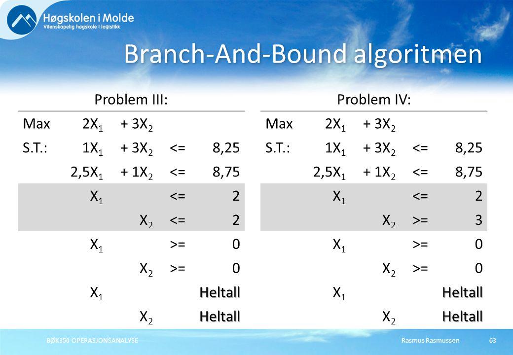 Rasmus RasmussenBØK350 OPERASJONSANALYSE63 Branch-And-Bound algoritmen Problem III: Max2X 1 + 3X 2 S.T.:1X 1 + 3X 2 <=8,25 2,5X 1 + 1X 2 <=8,75 X1X1 <=2 X2X2 2 X1X1 >=0 X2X2 0 X1X1Heltall X2X2Heltall Problem IV: Max2X 1 + 3X 2 S.T.:1X 1 + 3X 2 <=8,25 2,5X 1 + 1X 2 <=8,75 X1X1 <=2 X2X2 >=3 X1X1 0 X2X2 0 X1X1Heltall X2X2Heltall