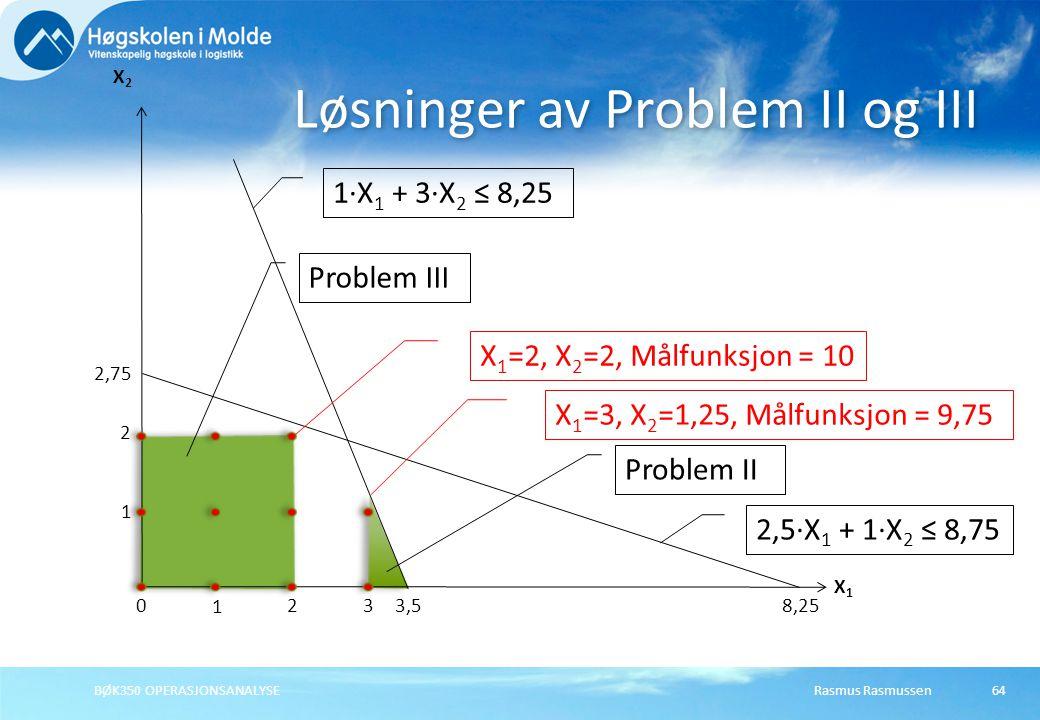 Rasmus Rasmussen64 Løsninger av Problem II og III X1X1 X2X2 2,75 3,5 2,5·X 1 + 1·X 2 ≤ 8,75 1·X 1 + 3·X 2 ≤ 8,25 BØK350 OPERASJONSANALYSE 8,25 2 1 3 2 1 0 Problem III Problem II X 1 =2, X 2 =2, Målfunksjon = 10 X 1 =3, X 2 =1,25, Målfunksjon = 9,75