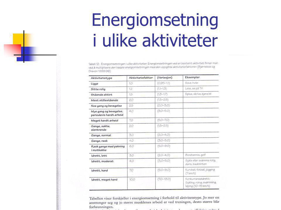Energiomsetning i ulike aktiviteter