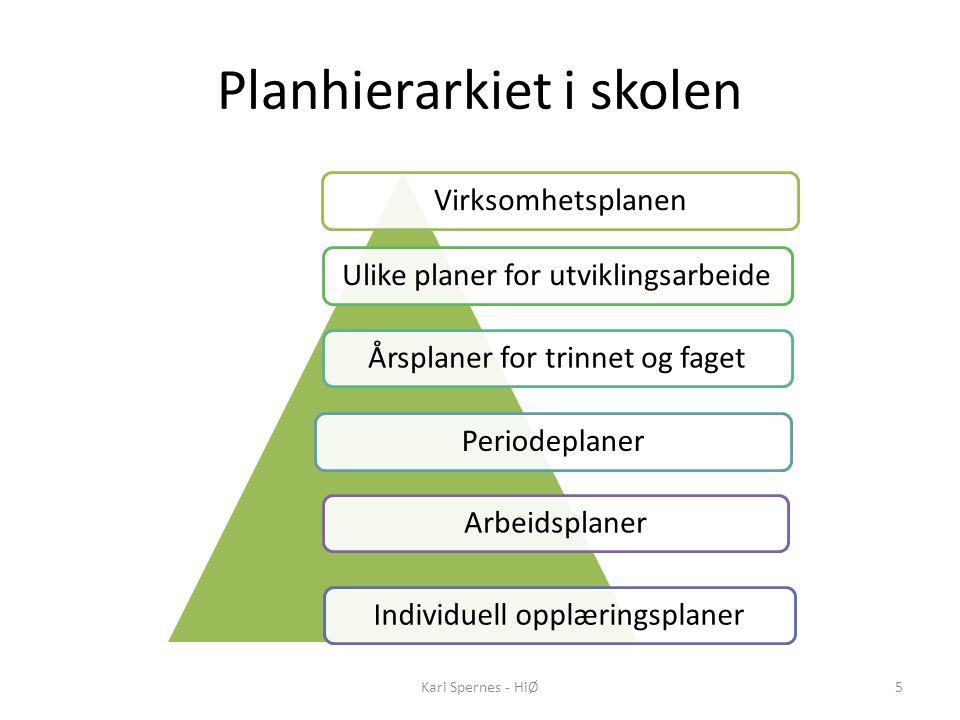 Planhierarkiet i skolen VirksomhetsplanenUlike planer for utviklingsarbeideÅrsplaner for trinnet og faget Periodeplaner Individuell opplæringsplanerAr