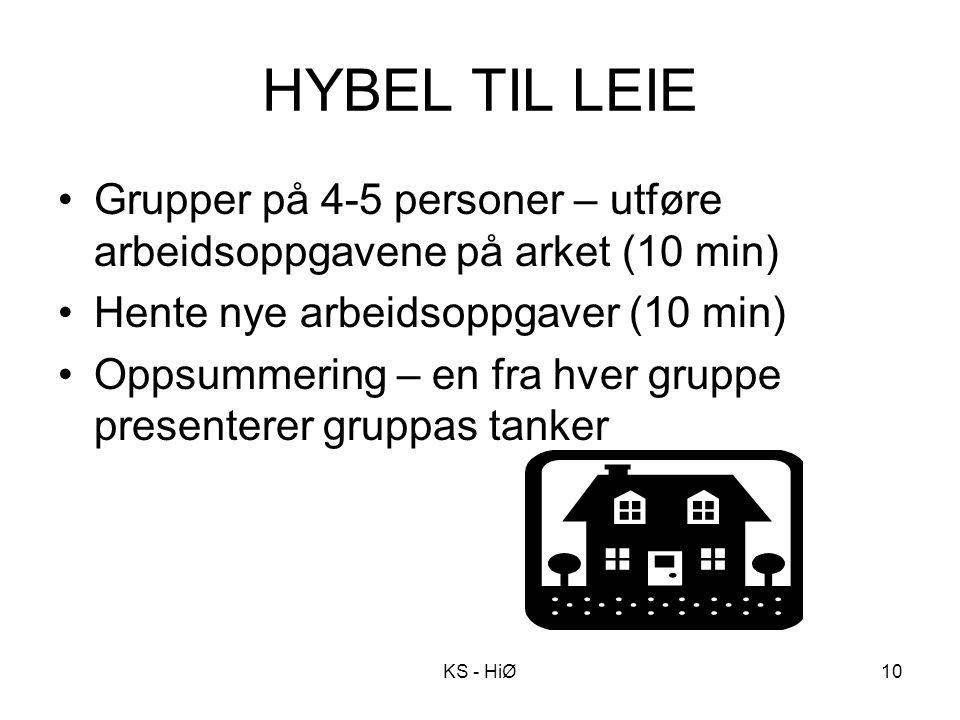 HYBEL TIL LEIE Grupper på 4-5 personer – utføre arbeidsoppgavene på arket (10 min) Hente nye arbeidsoppgaver (10 min) Oppsummering – en fra hver grupp