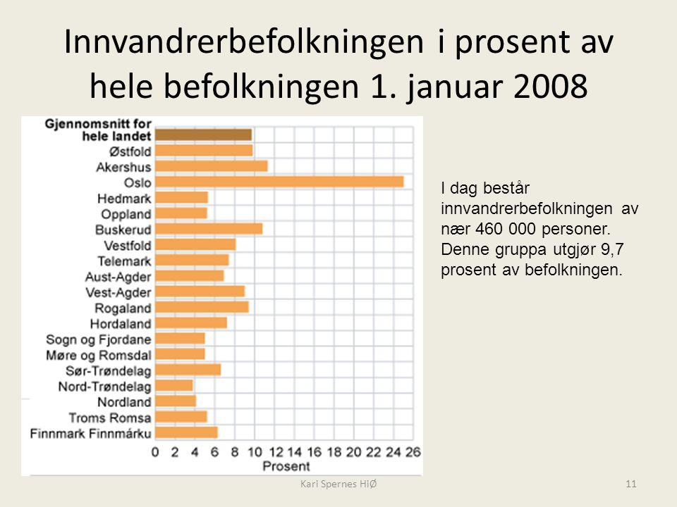 Innvandrerbefolkningen i prosent av hele befolkningen 1. januar 2008 Kari Spernes HiØ11 I dag består innvandrerbefolkningen av nær 460 000 personer. D