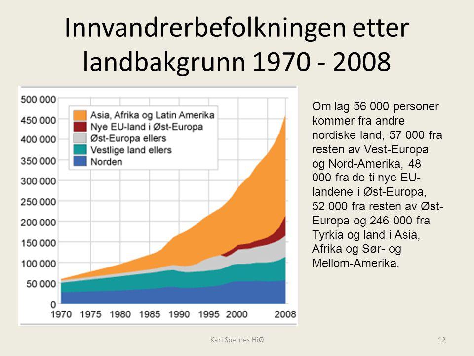 Innvandrerbefolkningen etter landbakgrunn 1970 - 2008 Kari Spernes HiØ12 Om lag 56 000 personer kommer fra andre nordiske land, 57 000 fra resten av V