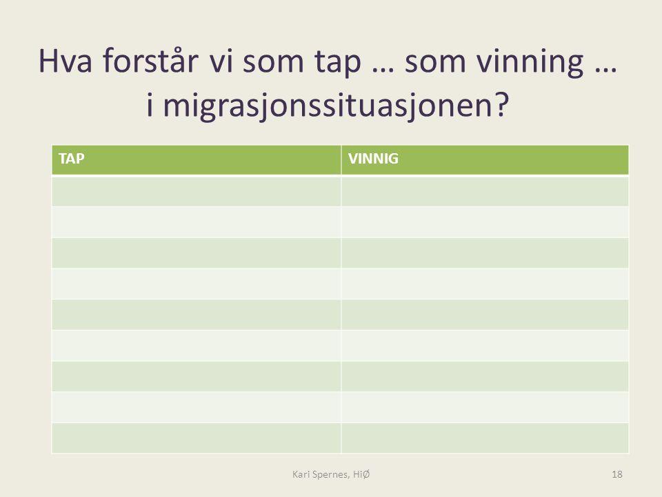 Hva forstår vi som tap … som vinning … i migrasjonssituasjonen? TAPVINNIG Kari Spernes, HiØ18