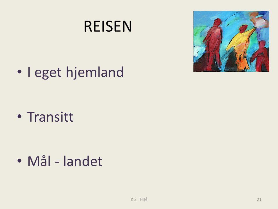 REISEN I eget hjemland Transitt Mål - landet K S - HiØ21