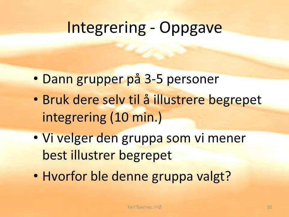 Integrering - Oppgave Dann grupper på 3-5 personer Bruk dere selv til å illustrere begrepet integrering (10 min.) Vi velger den gruppa som vi mener be