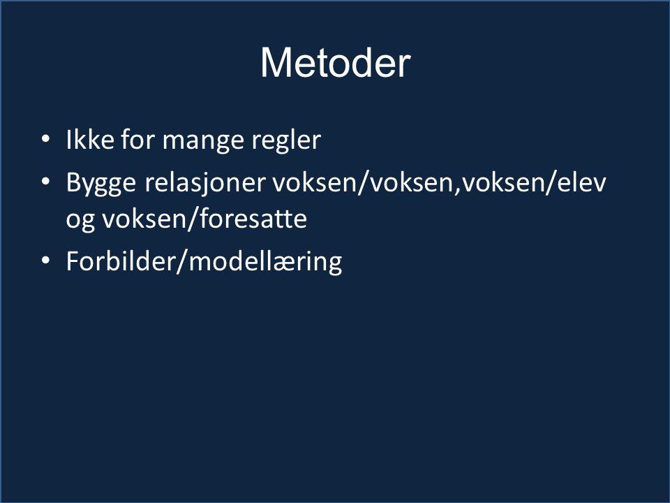 Metoder Ikke for mange regler Bygge relasjoner voksen/voksen,voksen/elev og voksen/foresatte Forbilder/modellæring
