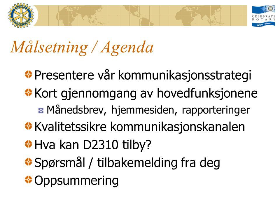 Målsetning / Agenda Presentere vår kommunikasjonsstrategi Kort gjennomgang av hovedfunksjonene Månedsbrev, hjemmesiden, rapporteringer Kvalitetssikre kommunikasjonskanalen Hva kan D2310 tilby.