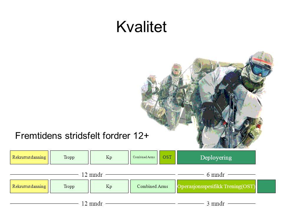 Fremtidens stridsfelt fordrer 12+ RekruttutdanningCombined Arms 12 mndr TroppKp Operasjonsspesifikk Trening(OST) 3 mndr Rekruttutdanning Combined Arms