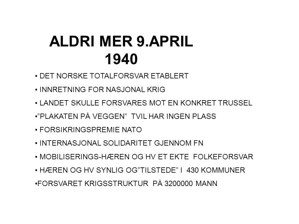 """ALDRI MER 9.APRIL 1940 DET NORSKE TOTALFORSVAR ETABLERT INNRETNING FOR NASJONAL KRIG LANDET SKULLE FORSVARES MOT EN KONKRET TRUSSEL """"PLAKATEN PÅ VEGGE"""