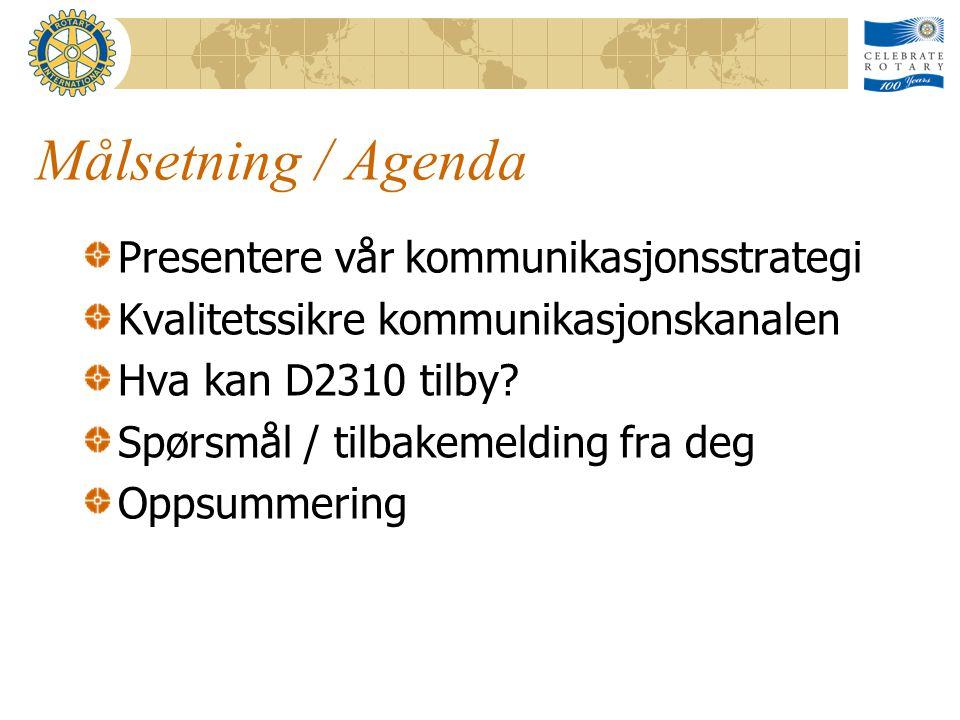 Målsetning / Agenda Presentere vår kommunikasjonsstrategi Kvalitetssikre kommunikasjonskanalen Hva kan D2310 tilby? Spørsmål / tilbakemelding fra deg