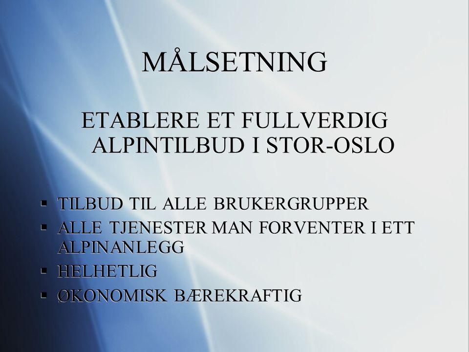 MÅLSETNING ETABLERE ET FULLVERDIG ALPINTILBUD I STOR-OSLO  TILBUD TIL ALLE BRUKERGRUPPER  ALLE TJENESTER MAN FORVENTER I ETT ALPINANLEGG  HELHETLIG  ØKONOMISK BÆREKRAFTIG ETABLERE ET FULLVERDIG ALPINTILBUD I STOR-OSLO  TILBUD TIL ALLE BRUKERGRUPPER  ALLE TJENESTER MAN FORVENTER I ETT ALPINANLEGG  HELHETLIG  ØKONOMISK BÆREKRAFTIG