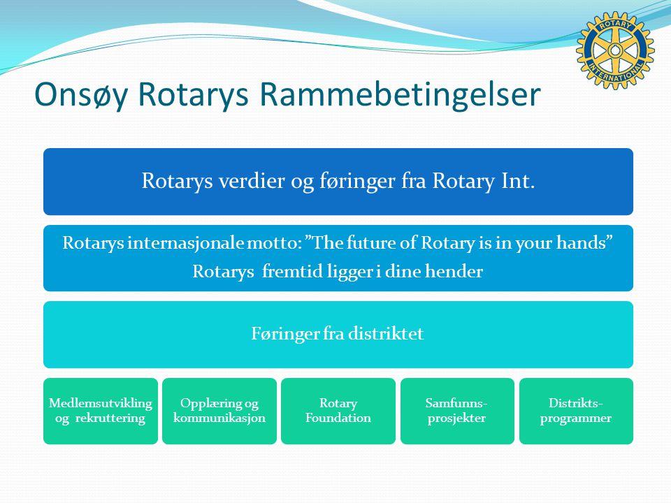 Onsøy Rotarys Rammebetingelser Rotarys verdier og føringer fra Rotary Int.