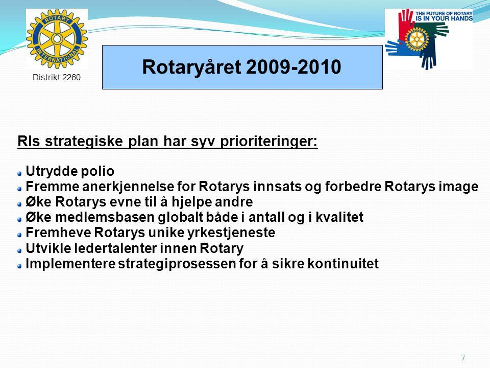 7 Rotaryåret 2009-2010 RIs strategiske plan har syv prioriteringer: Utrydde polio Fremme anerkjennelse for Rotarys innsats og forbedre Rotarys image Øke Rotarys evne til å hjelpe andre Øke medlemsbasen globalt både i antall og i kvalitet Fremheve Rotarys unike yrkestjeneste Utvikle ledertalenter innen Rotary Implementere strategiprosessen for å sikre kontinuitet Distrikt 2260
