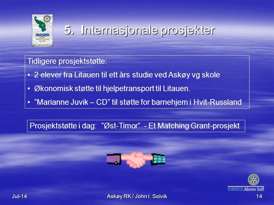 Jul-14Askøy RK / John I. Solvik14 5.