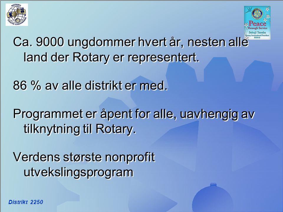 Ca. 9000 ungdommer hvert år, nesten alle land der Rotary er representert. 86 % av alle distrikt er med. Programmet er åpent for alle, uavhengig av til