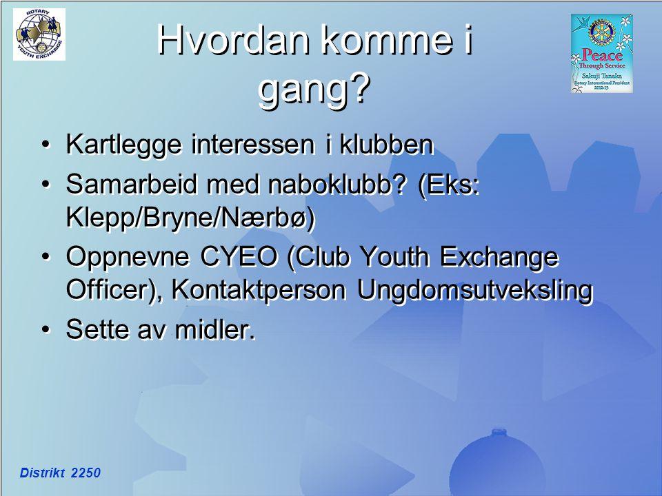 Hvordan komme i gang? Kartlegge interessen i klubben Samarbeid med naboklubb? (Eks: Klepp/Bryne/Nærbø) Oppnevne CYEO (Club Youth Exchange Officer), Ko
