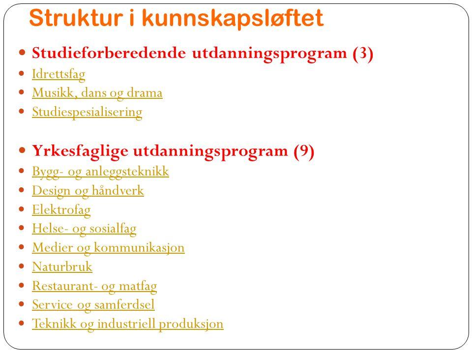 Struktur i kunnskapsløftet Studieforberedende utdanningsprogram (3) Idrettsfag Musikk, dans og drama Studiespesialisering Yrkesfaglige utdanningsprogr