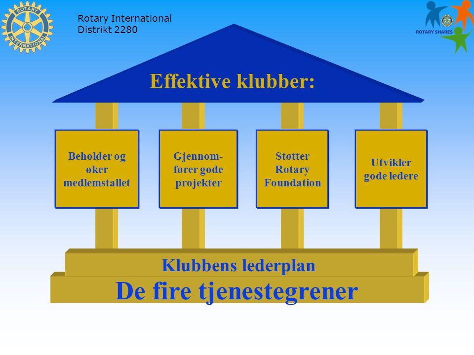 Rotary International Distrikt 2280 Effektive klubber: Beholder og øker medlemstallet Gjennom- fører gode projekter Støtter Rotary Foundation Utvikler gode ledere De fire tjenestegrener Klubbens lederplan