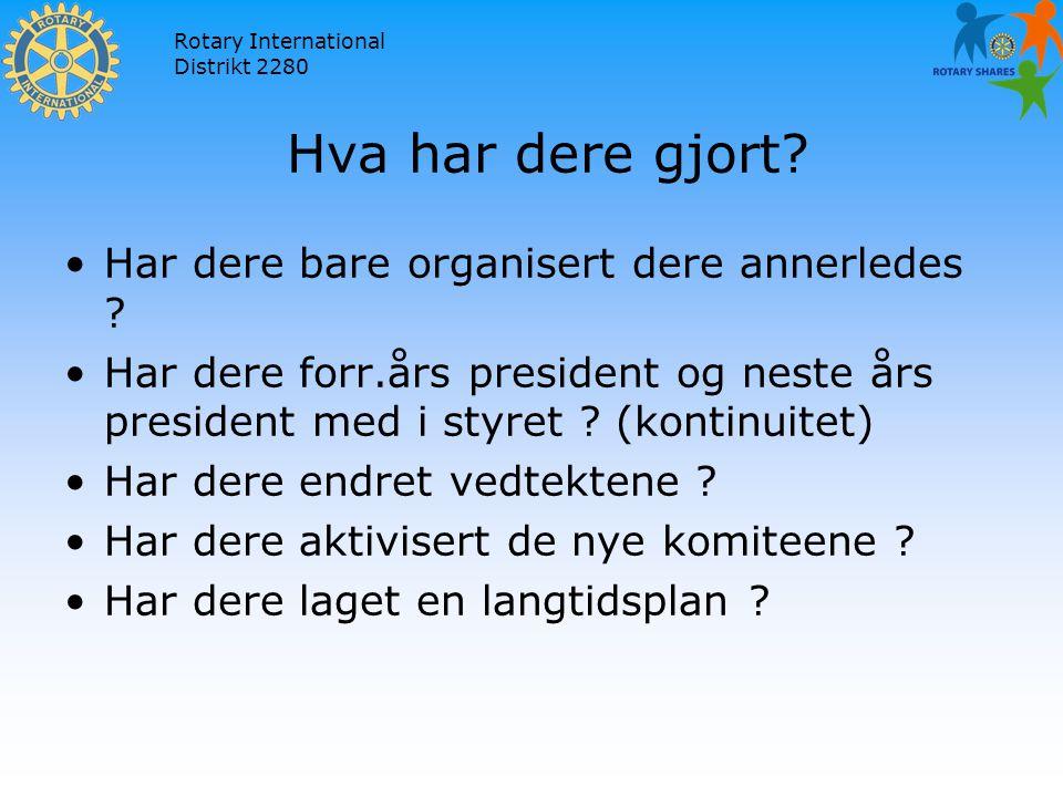 Rotary International Distrikt 2280 Hva har dere gjort.