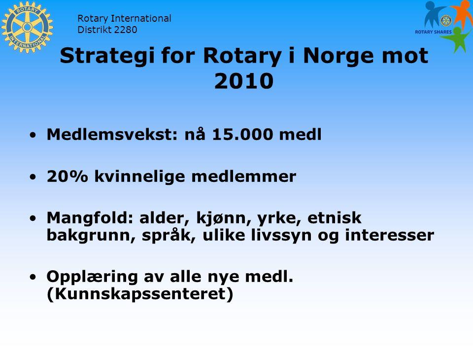 Rotary International Distrikt 2280 Strategi for Rotary i Norge mot 2010 Medlemsvekst: nå 15.000 medl 20% kvinnelige medlemmer Mangfold: alder, kjønn, yrke, etnisk bakgrunn, språk, ulike livssyn og interesser Opplæring av alle nye medl.