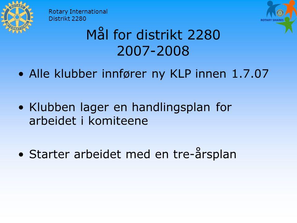 Rotary International Distrikt 2280 Mål for distrikt 2280 2007-2008 Alle klubber innfører ny KLP innen 1.7.07 Klubben lager en handlingsplan for arbeidet i komiteene Starter arbeidet med en tre-årsplan