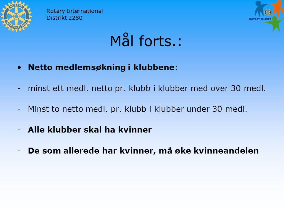 Rotary International Distrikt 2280 Mål forts.: Netto medlemsøkning i klubbene: -minst ett medl.