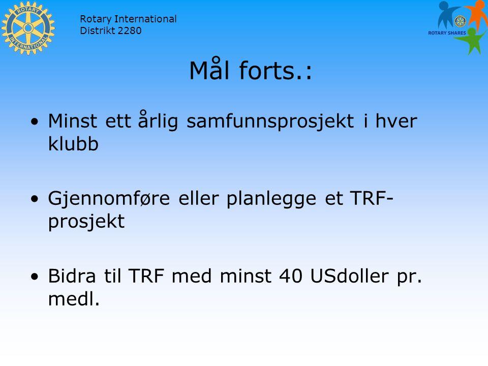Rotary International Distrikt 2280 Mål forts.: Minst ett årlig samfunnsprosjekt i hver klubb Gjennomføre eller planlegge et TRF- prosjekt Bidra til TRF med minst 40 USdoller pr.