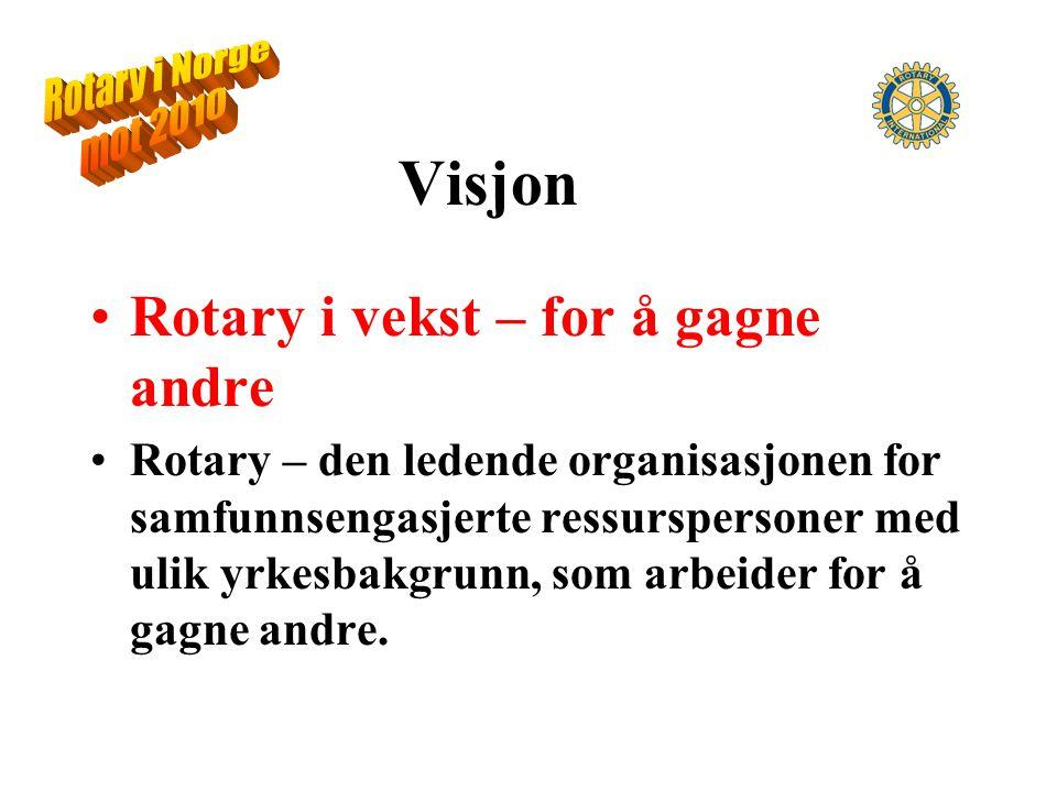 Visjon Rotary i vekst – for å gagne andre Rotary – den ledende organisasjonen for samfunnsengasjerte ressurspersoner med ulik yrkesbakgrunn, som arbeider for å gagne andre.