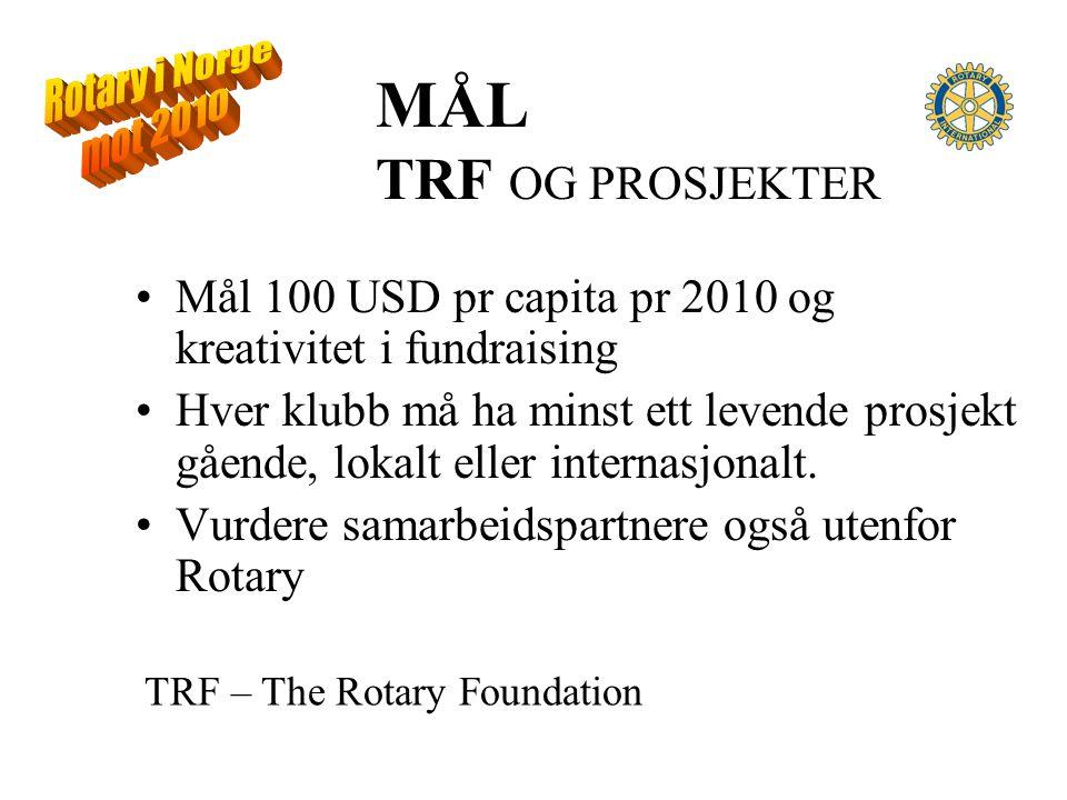 MÅL TRF OG PROSJEKTER Mål 100 USD pr capita pr 2010 og kreativitet i fundraising Hver klubb må ha minst ett levende prosjekt gående, lokalt eller internasjonalt.