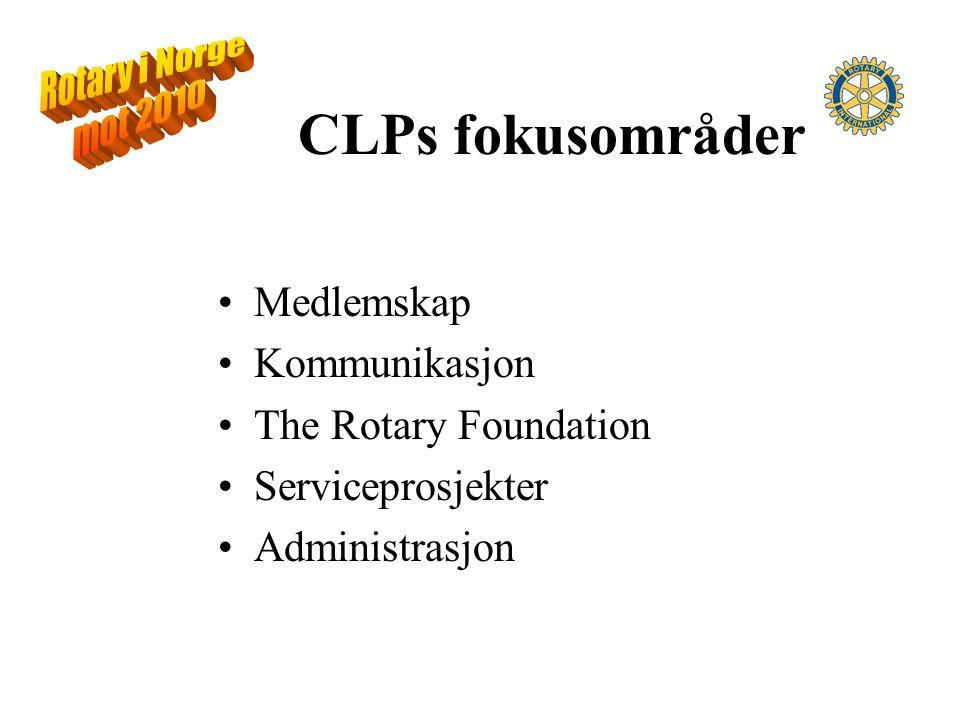 CLPs fokusområder Medlemskap Kommunikasjon The Rotary Foundation Serviceprosjekter Administrasjon