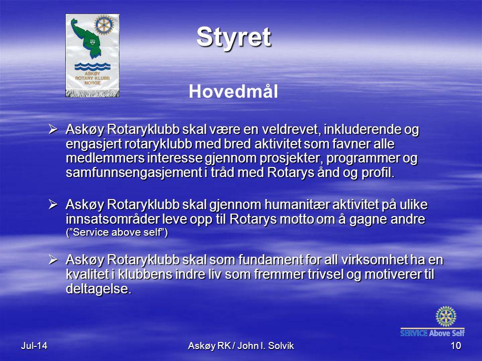Jul-14Askøy RK / John I. Solvik10 Styret  Askøy Rotaryklubb skal være en veldrevet, inkluderende og engasjert rotaryklubb med bred aktivitet som favn