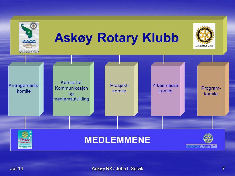 Jul-14Askøy RK / John I. Solvik7 Arrangements- komite Komite for Kommunikasjon og medlemsutvikling Prosjekt- komite Yrkesmesse- komite Askøy Rotary Kl