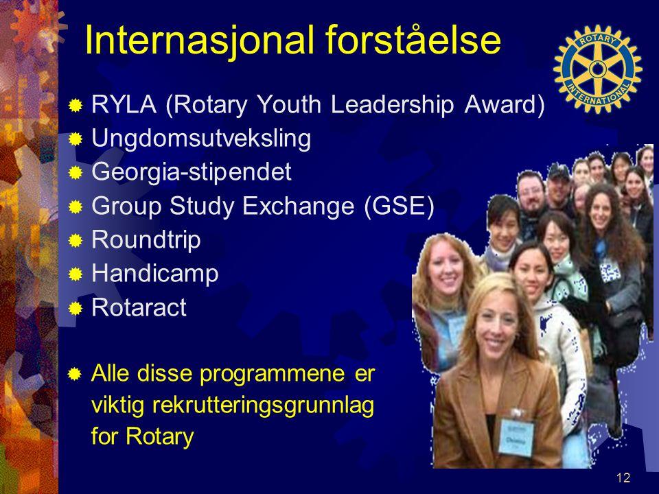 Internasjonal forståelse  RYLA (Rotary Youth Leadership Award)  Ungdomsutveksling  Georgia-stipendet  Group Study Exchange (GSE)  Roundtrip  Handicamp  Rotaract  Alle disse programmene er viktig rekrutteringsgrunnlag for Rotary 12