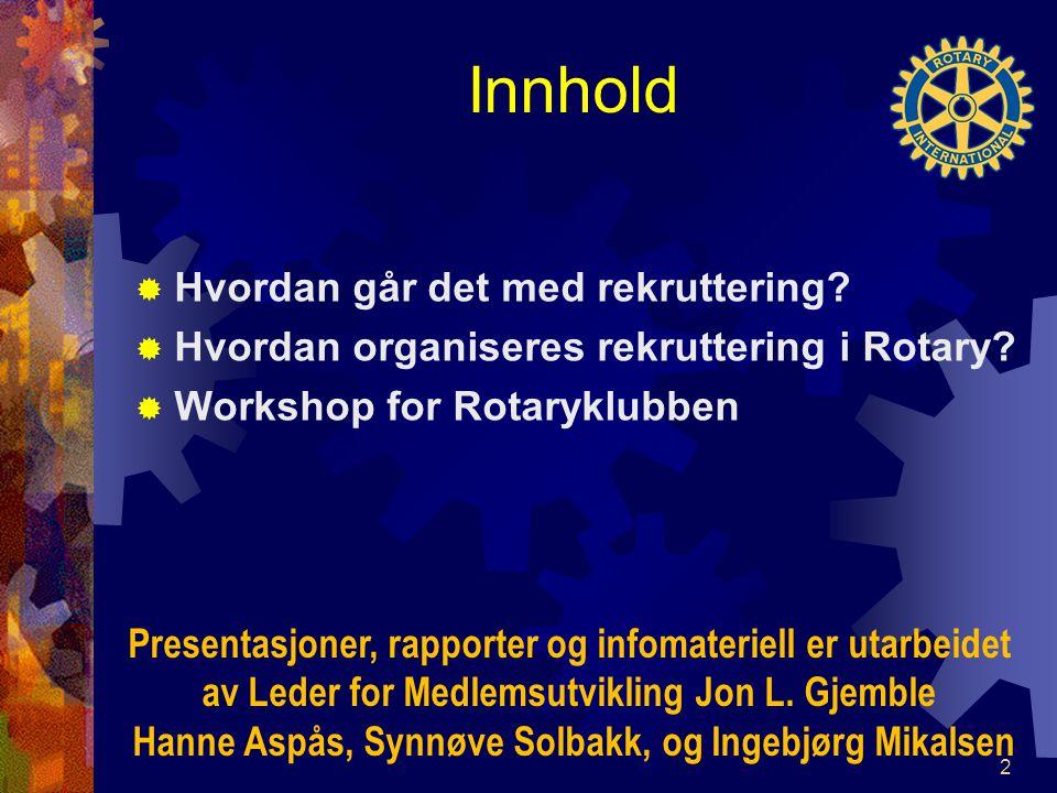 Innhold  Hvordan går det med rekruttering?  Hvordan organiseres rekruttering i Rotary?  Workshop for Rotaryklubben Presentasjoner, rapporter og inf